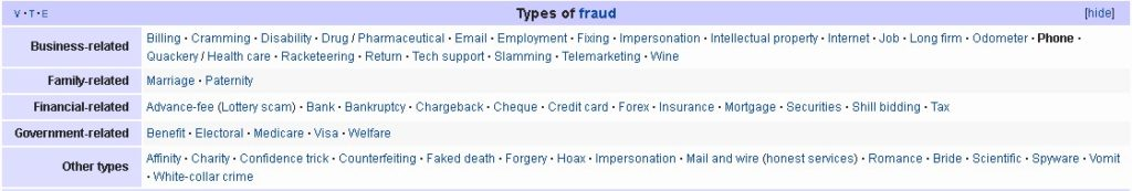 List of frauds provided by Wikpedia