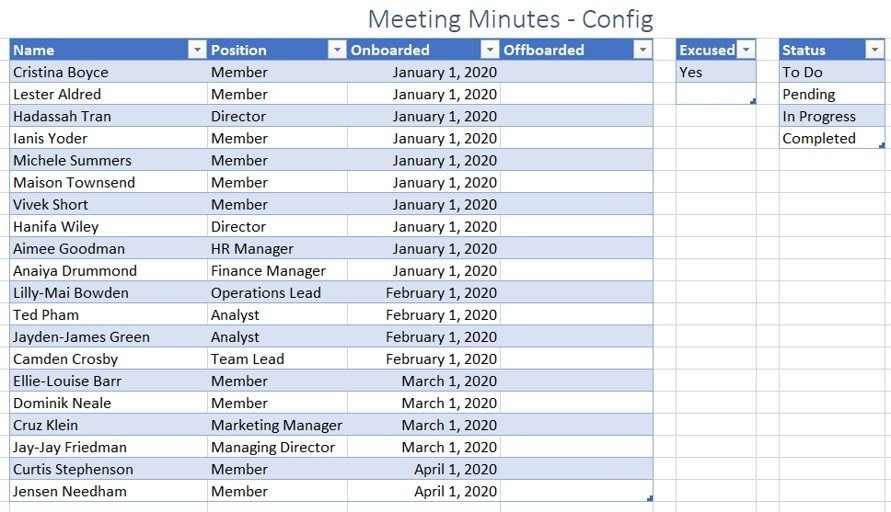 Meeting Minutes Configuration