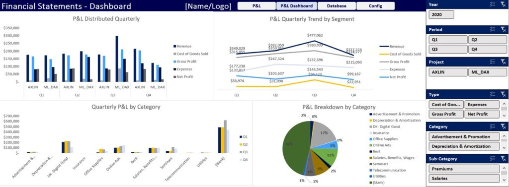 Profit and Loss Dashboard