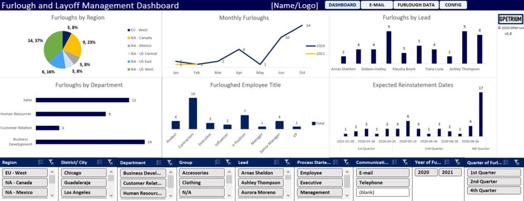 Furlough Management Dashboard