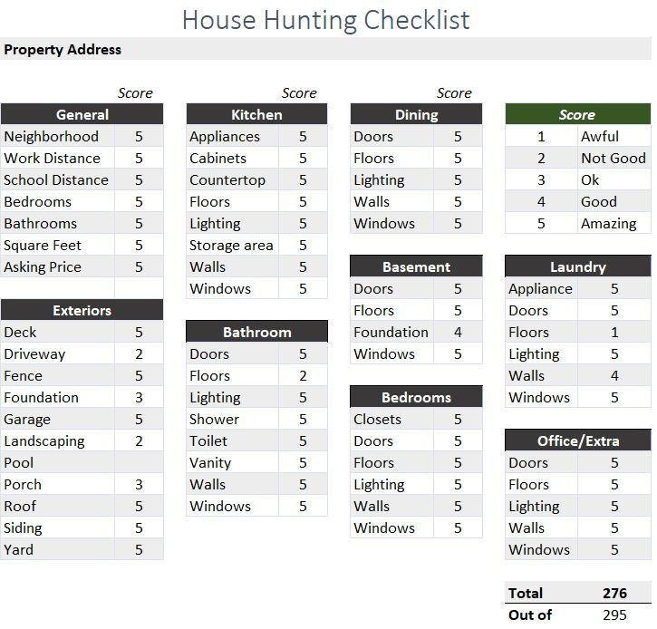 house buying checklist